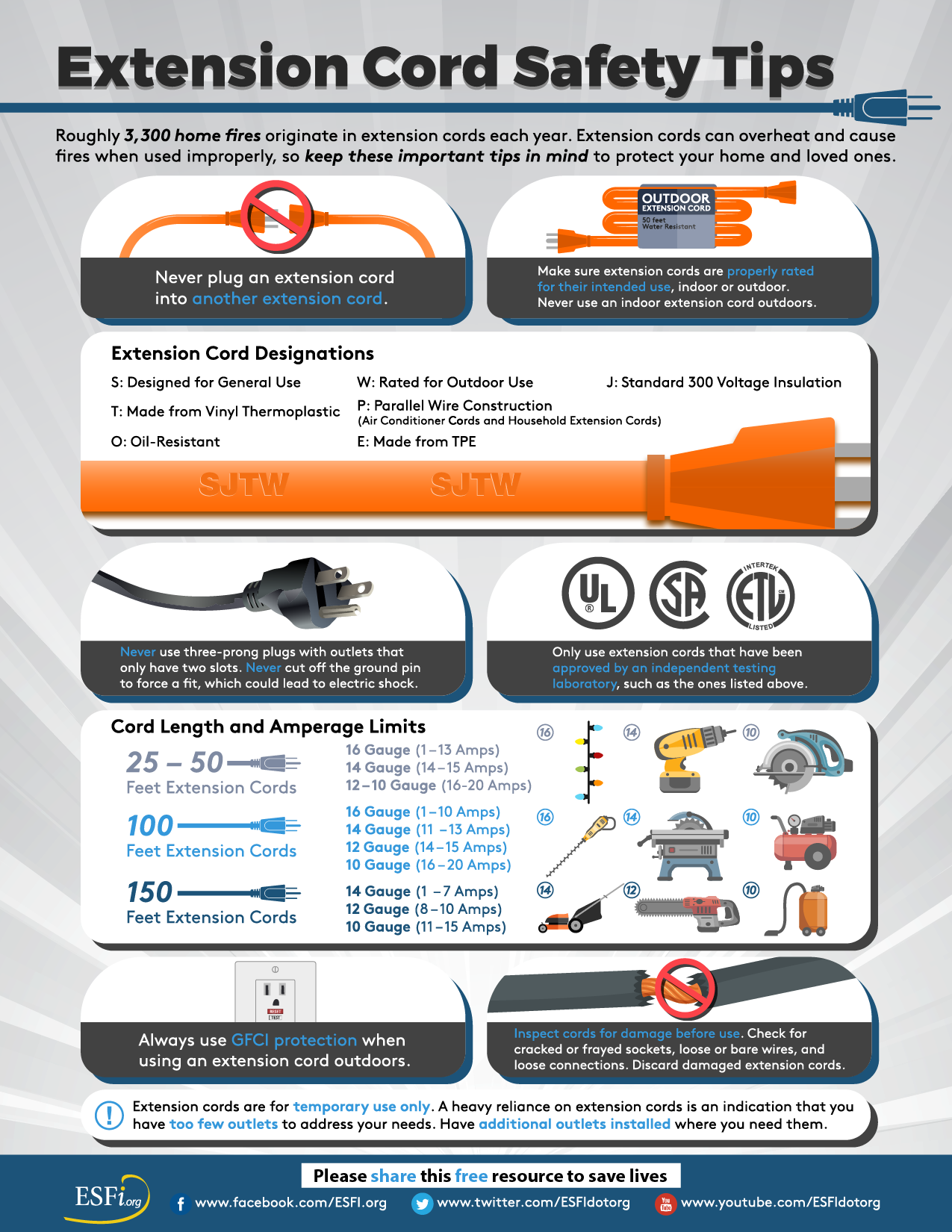 Extension Cord Safety Tips